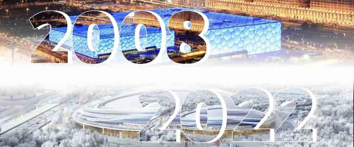 """""""双奥之城 城市之光""""北京冬奥会主办城市系列宣传短视频正式发布"""
