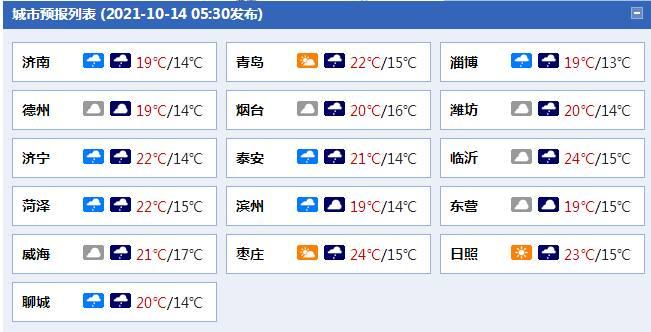 《【迅达总代理】闪电气象吧丨山东多地将迎小雨天气,最低温0~2℃+霜冻》