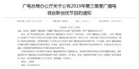 2019年第三季度广播电创优节目公布,《问政山东》榜上有名