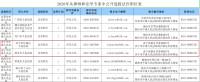 山东省法院系统从律师和法学专家中公开选拔法官!济宁法院选拔2名