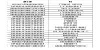 济南已登记挂牌电动车194.9万辆,9月1日起无牌严禁上路