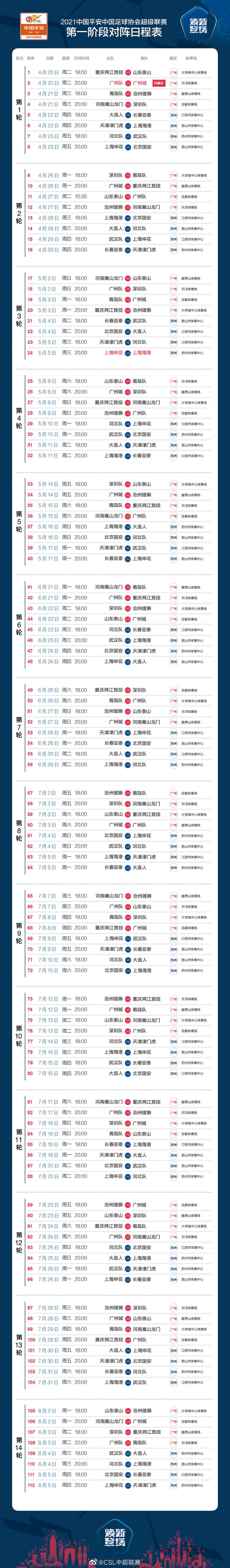 中超4月20日开幕:揭幕战广州德比 首轮泰山对阵重庆