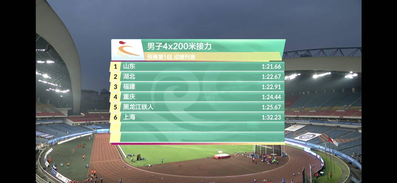 1分21秒66!山东男子4x200米接力创亚洲纪录