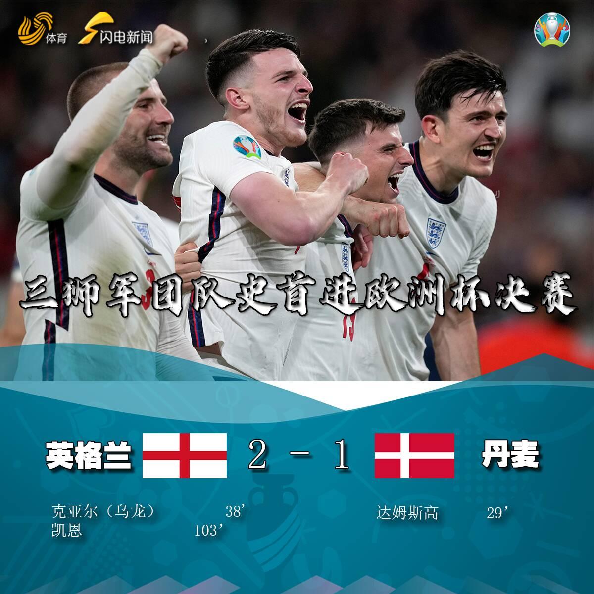 凯恩加时破门 英格兰2-1丹麦队史首进欧洲杯决赛